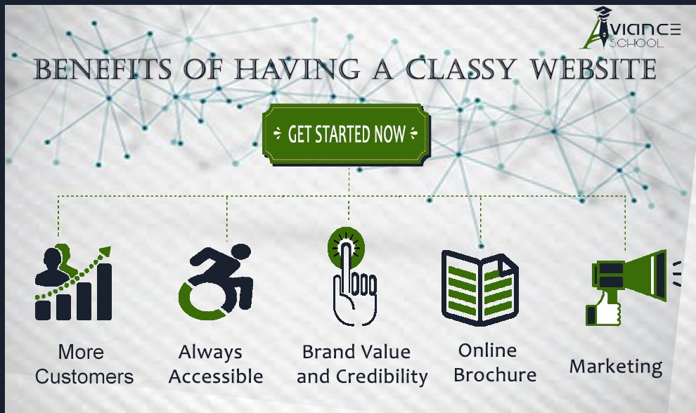 5 Benefits of Having a Classy Website