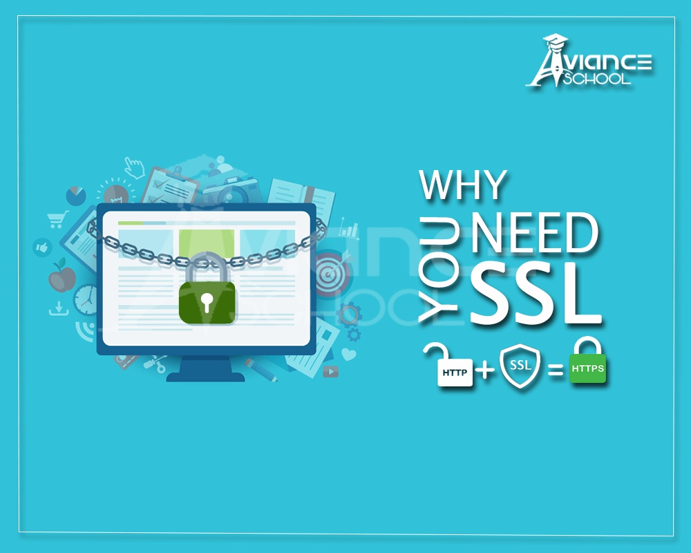 Why an SSL Certificate is so important for website