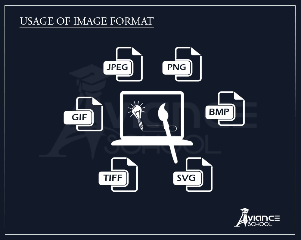 The Common image file formats and their usage